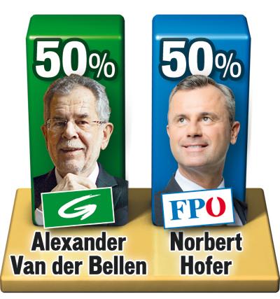Difficile de fêter la victoire d'Alexander Van der Bellen en Autriche